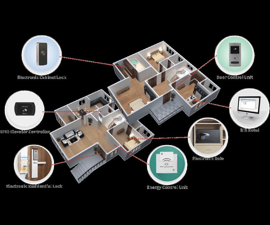 new-room-rental-condominiums-solution