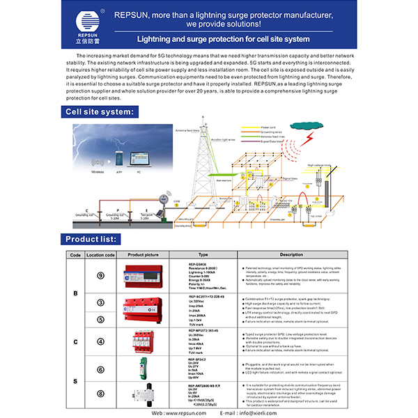SPD for cell site system