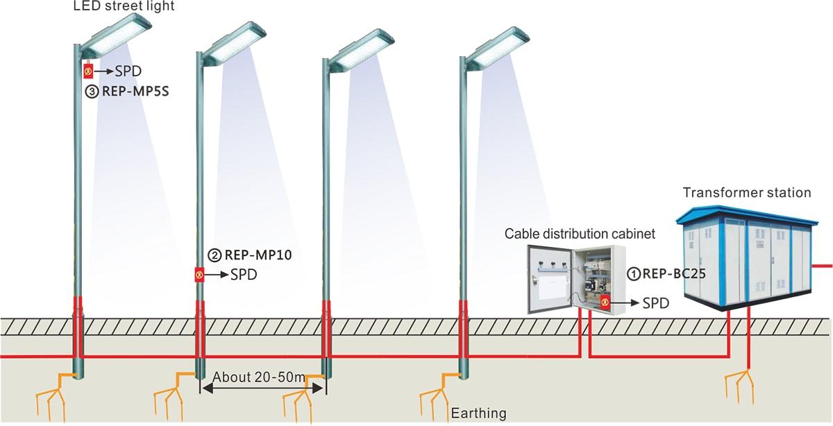 LED Street Light Surge Protector 11