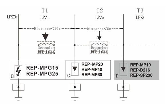 PCB-used Surge Protector 14