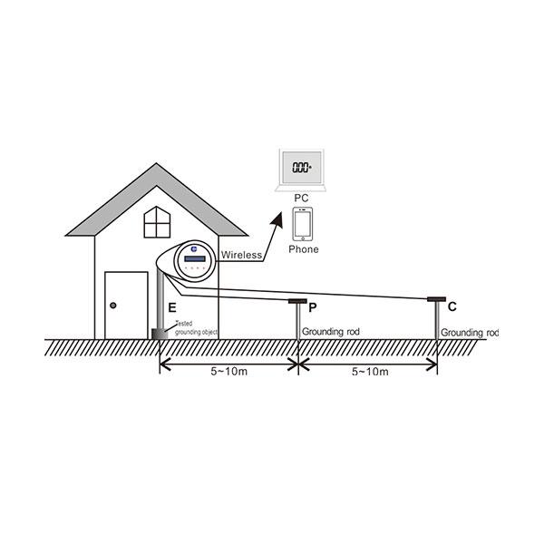 Smart On-line Grounding Resistance Monitor 05