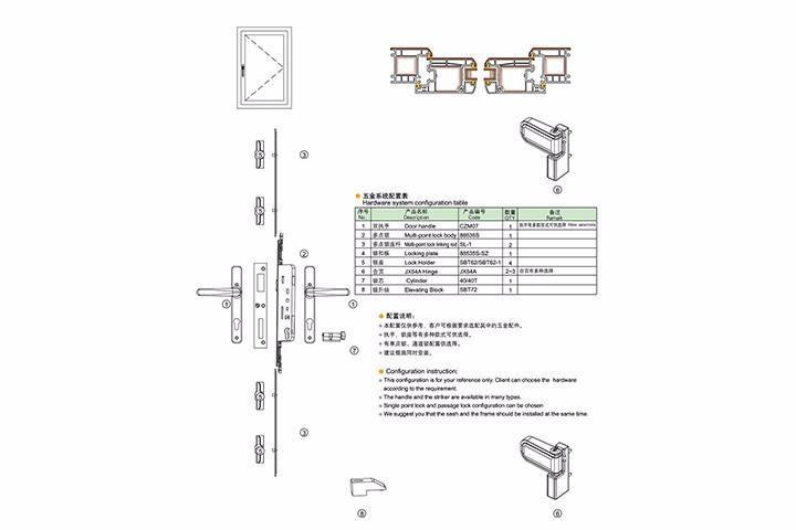 塑料平开门五金系统(三)
