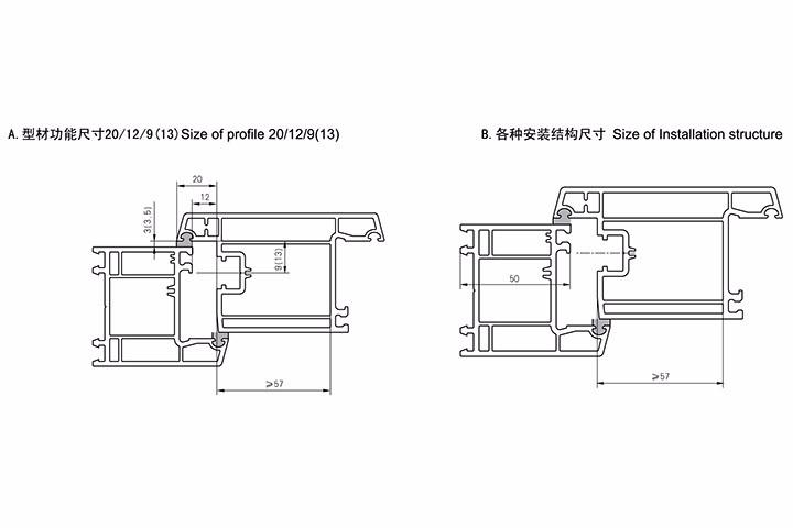 外平开门型材功能尺寸