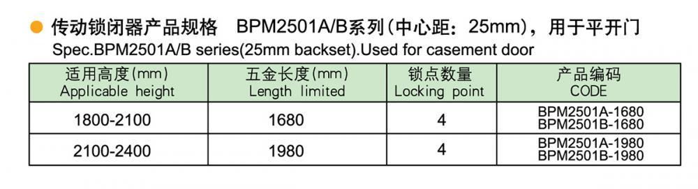 2501A-B-BPM.jpg