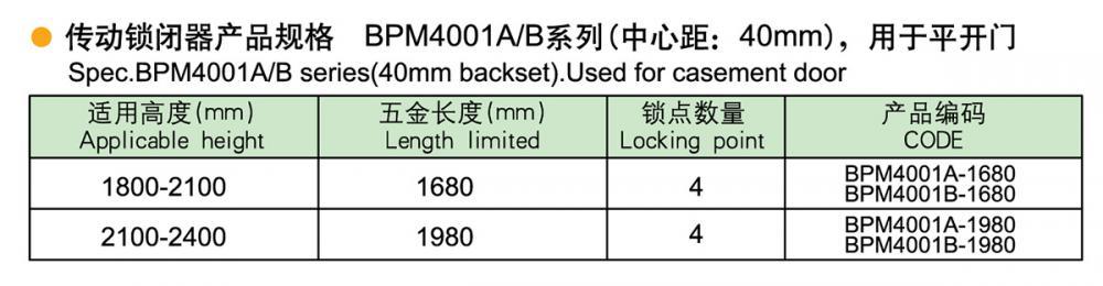 BPM4001A_B.jpg